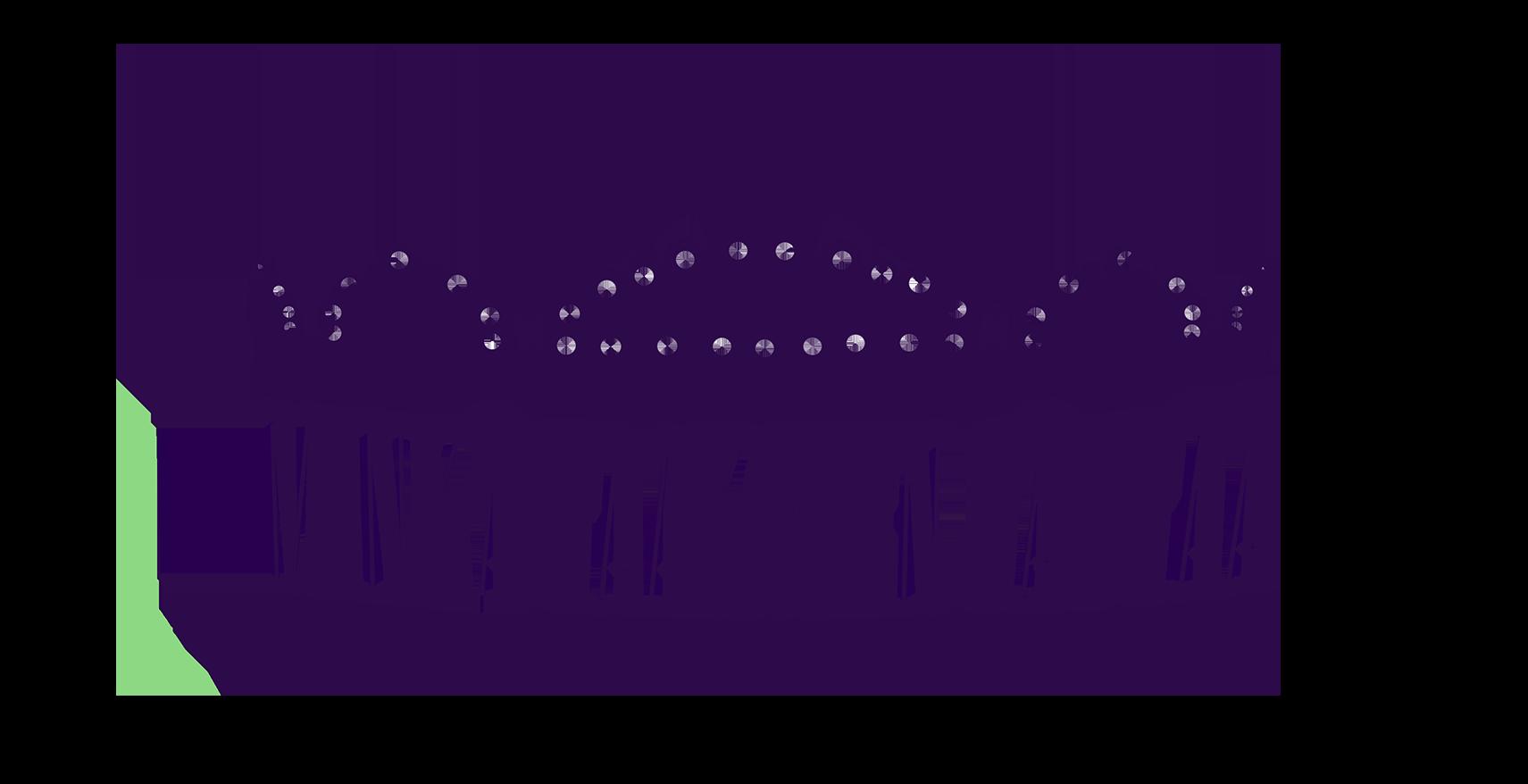 Helsingin Lääkiksen Speksi 2019